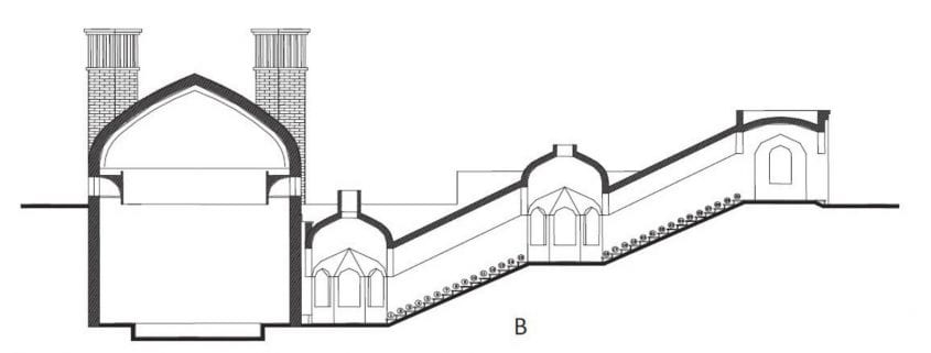 Section of Āb anbār; source: ICQHS
